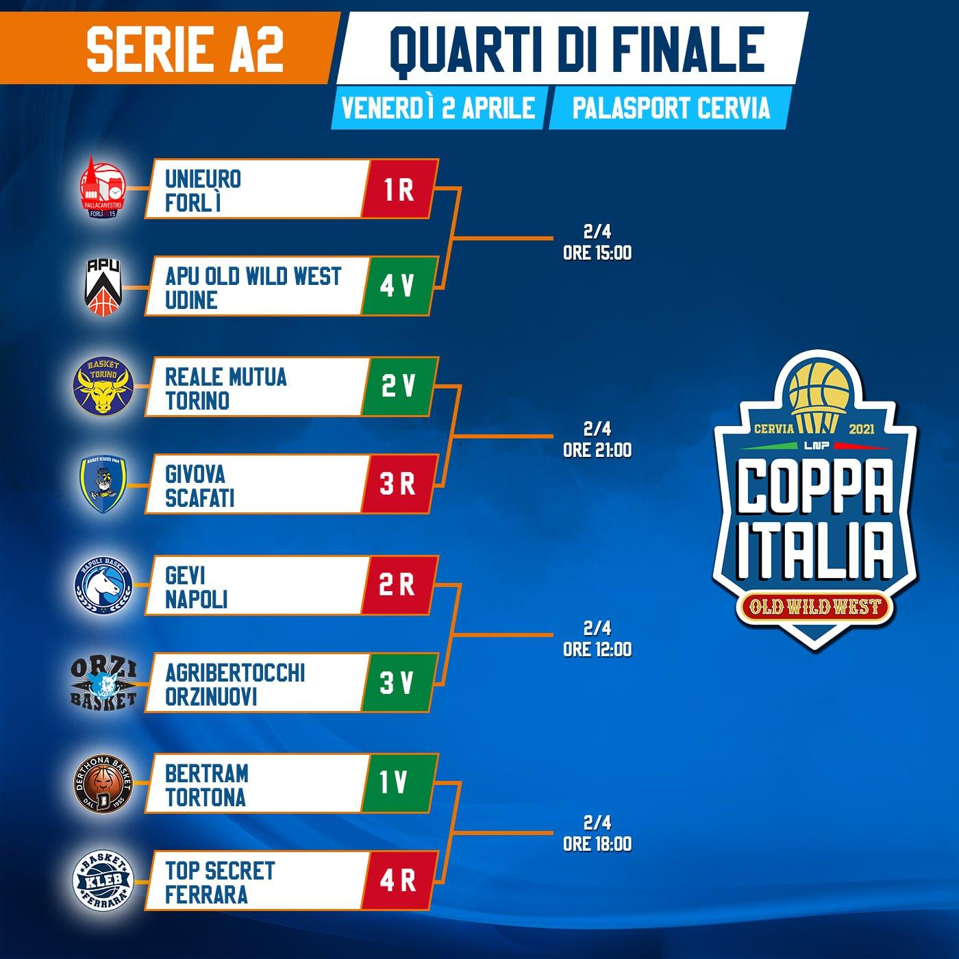 Coppa Italia Serie A2, tutto quel che c'è da sapere #2 – le teste di serie